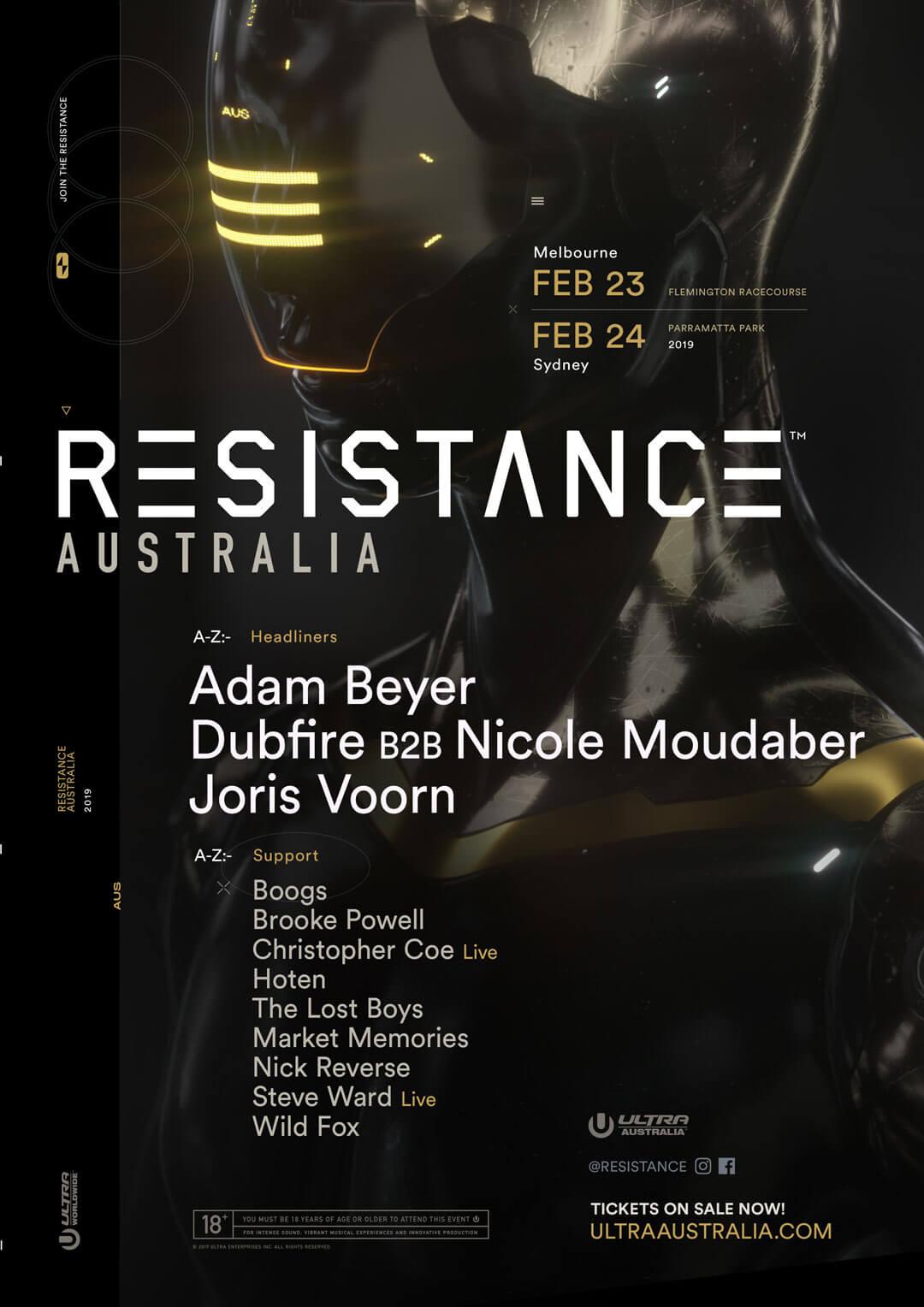 australia-lineup-resistance-2019-1